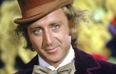 "Muere Gene Wilder, actor de ""Willy Wonka"""